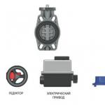 Комплектация дискового затвора ПВХ серии FE