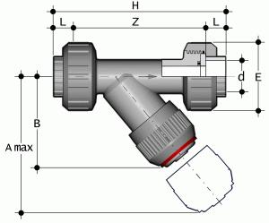 Размеры фильтров FIP серии RVUIT и RVUIV