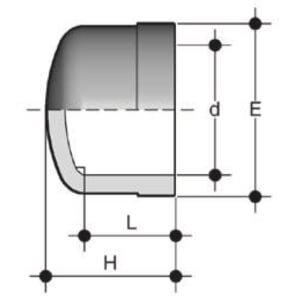 Заглушка ПВХ клеевая FIP - 7