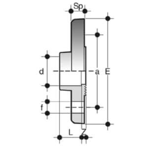 Соединение фланцевое ПВХ