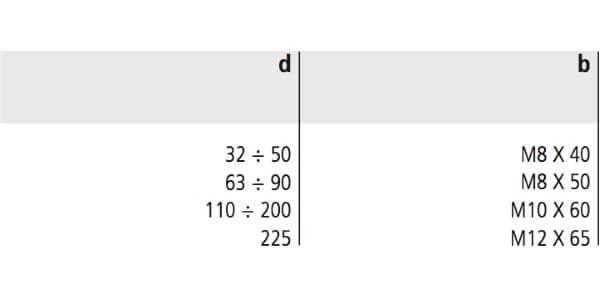 Размеры комплектных соединений из металла