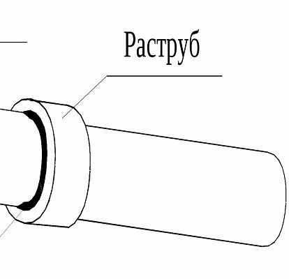 Раструбное соединение клеевой трубы