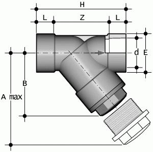 Размеры фильтров FIP серии RVIT и RVIV